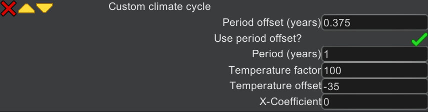 Custom Climate Cycle